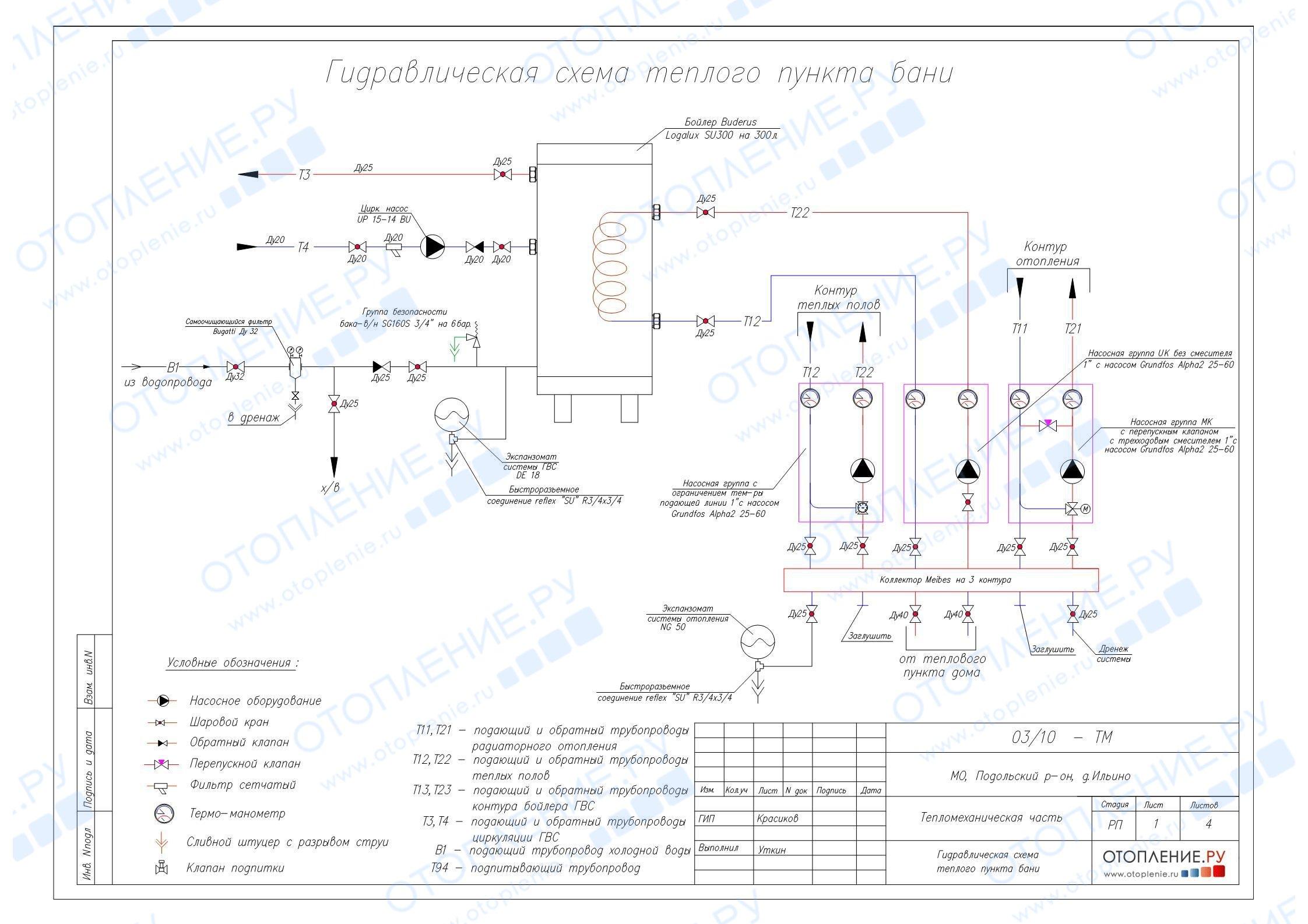 Схема циркуляции сетевой воды 64
